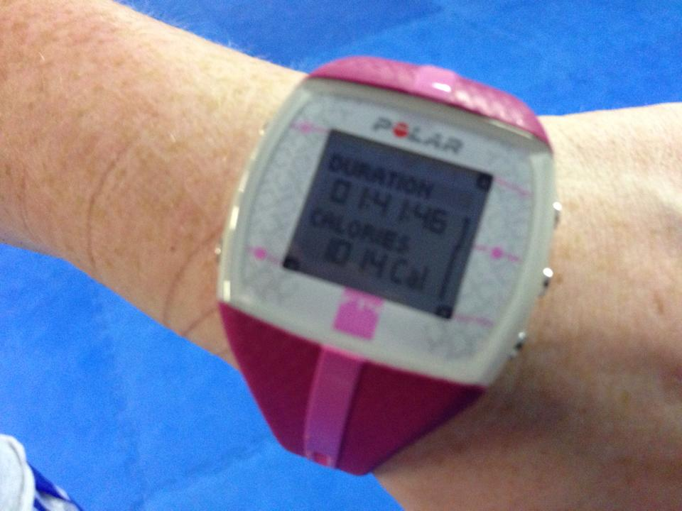 Calories Burned During Ladies Only Class